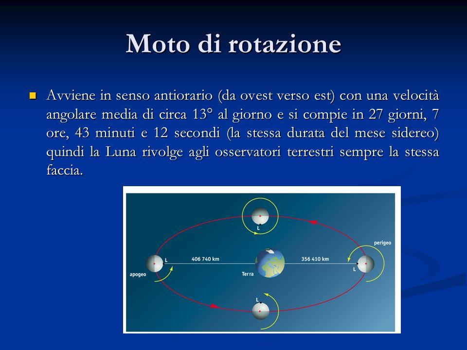 Moto di rotazione La figura della diapositiva precedente mostra come un punto qualsiasi (L) della superficie lunare termina di compiere una intera rotazione assieme alla Luna quando questa ha completato anche il suo moto di rivoluzione intorno alla Terra.