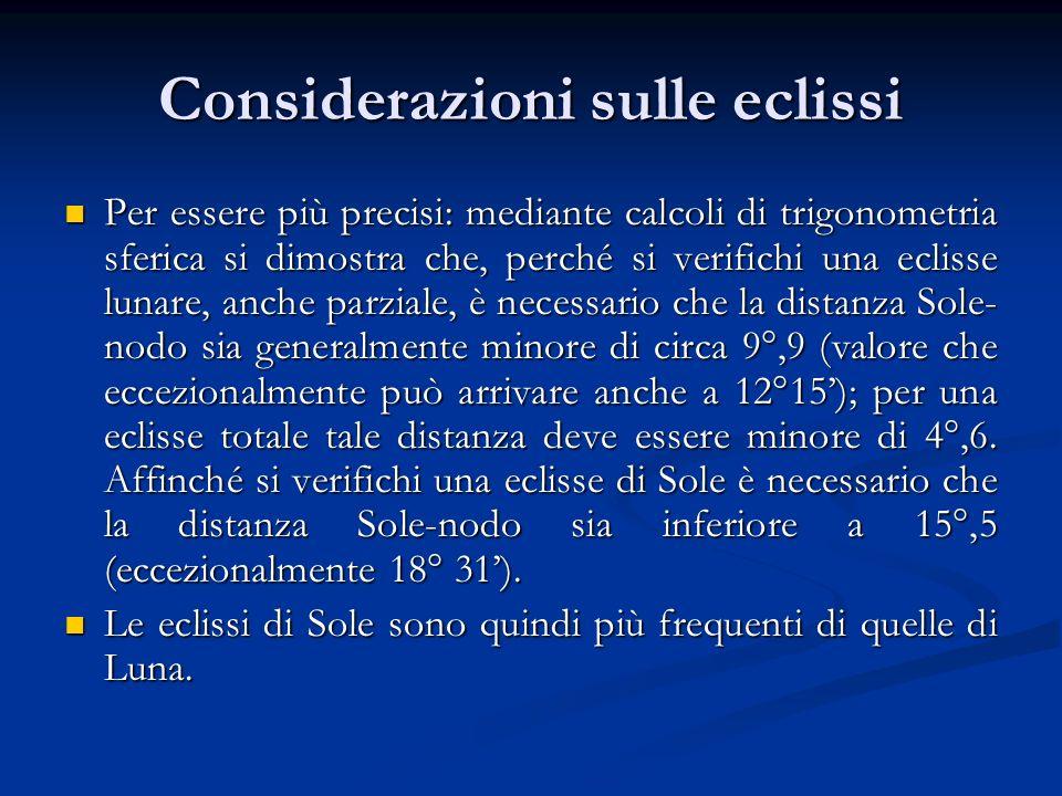 Considerazioni sulle eclissi Per essere più precisi: mediante calcoli di trigonometria sferica si dimostra che, perché si verifichi una eclisse lunare