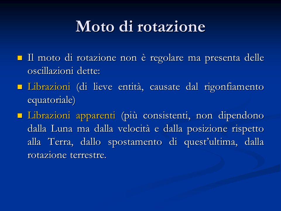 Il moto di rotazione non è regolare ma presenta delle oscillazioni dette: Il moto di rotazione non è regolare ma presenta delle oscillazioni dette: Li
