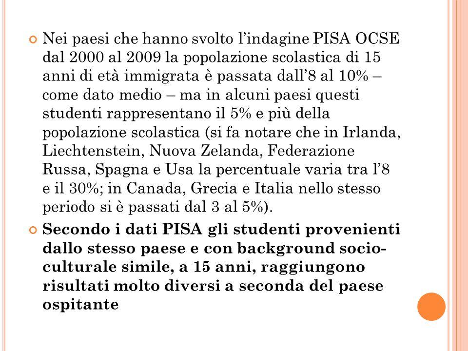 Nei paesi che hanno svolto lindagine PISA OCSE dal 2000 al 2009 la popolazione scolastica di 15 anni di età immigrata è passata dall8 al 10% – come da