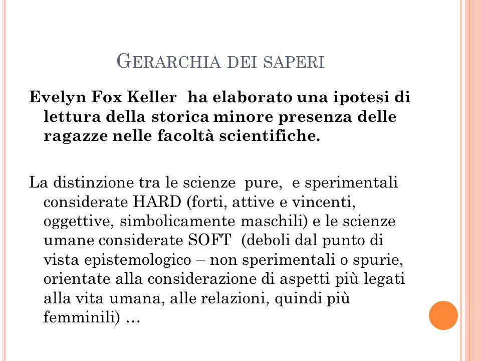 G ERARCHIA DEI SAPERI Evelyn Fox Keller ha elaborato una ipotesi di lettura della storica minore presenza delle ragazze nelle facoltà scientifiche. La