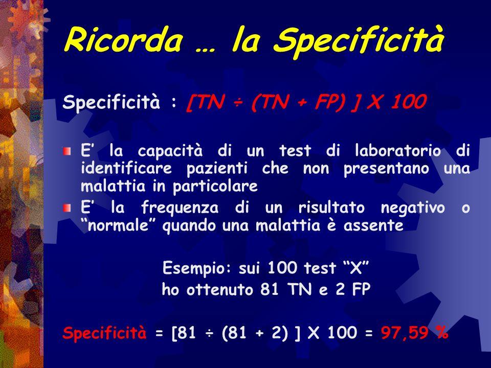 Ricorda … la Sensibilità Sensibilità = [TP ÷ (TP + FN) ] X 100 E la capacità di un test di identificare individui malati E la frequenza di un risultat