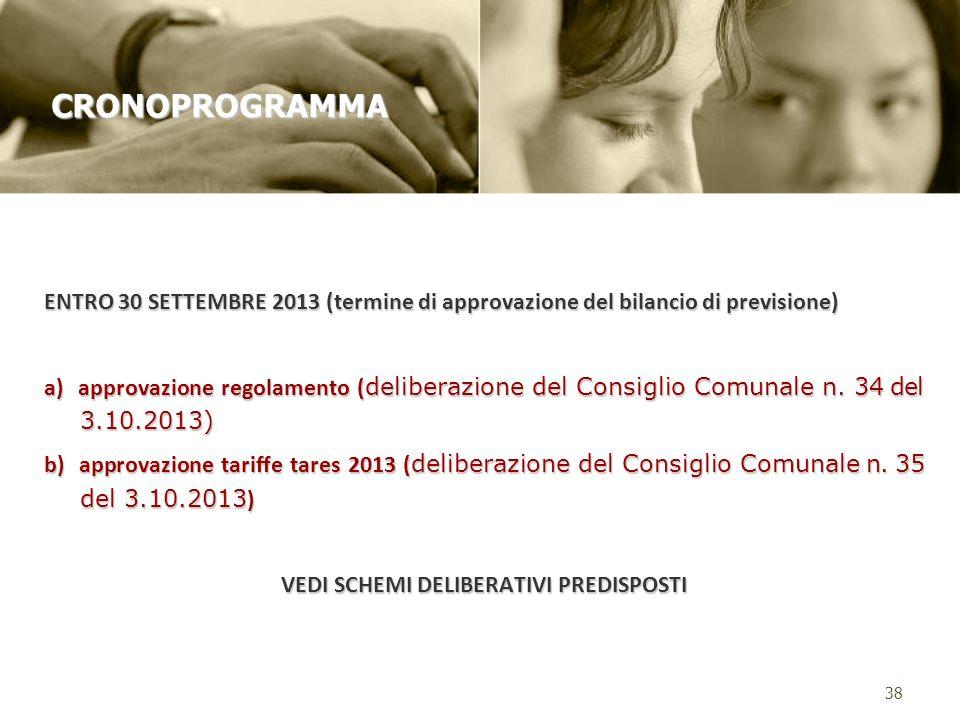 ENTRO 30 SETTEMBRE 2013 (termine di approvazione del bilancio di previsione) a) approvazione regolamento ( deliberazione del Consiglio Comunale n.
