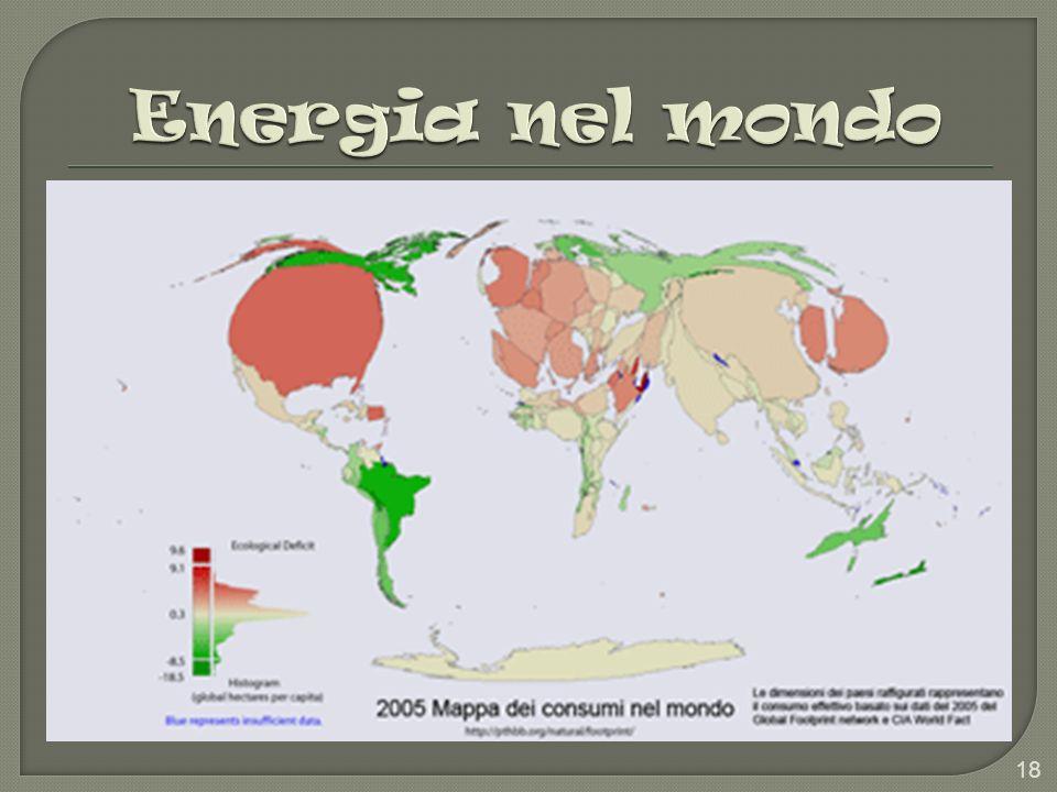 INSEGNANTE Chiede agli allievi quale tipo di lenergia oggi è la più usata Mostra agli allievi I consumi energetici nel mondo.