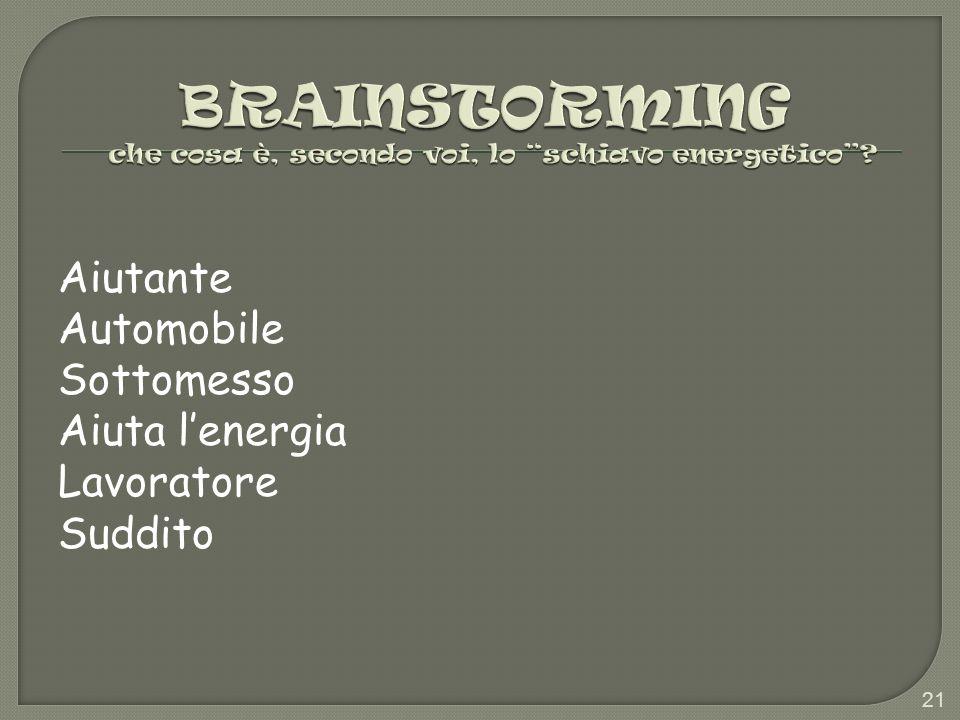 INSEGNANTE Invita gli allievi ad esprimere il significato di Schiavo energetico Illustra il concetto di schiavo energetico e lo associa allo squilibrio mondiale Predispone il materiale per fare un po di calcoli ALUNNO Risponde utilizzando la tecnica del Brainstorming Ascolta e chiede chiarimenti Ascolta, chiede spiegazioni ed esegue 20