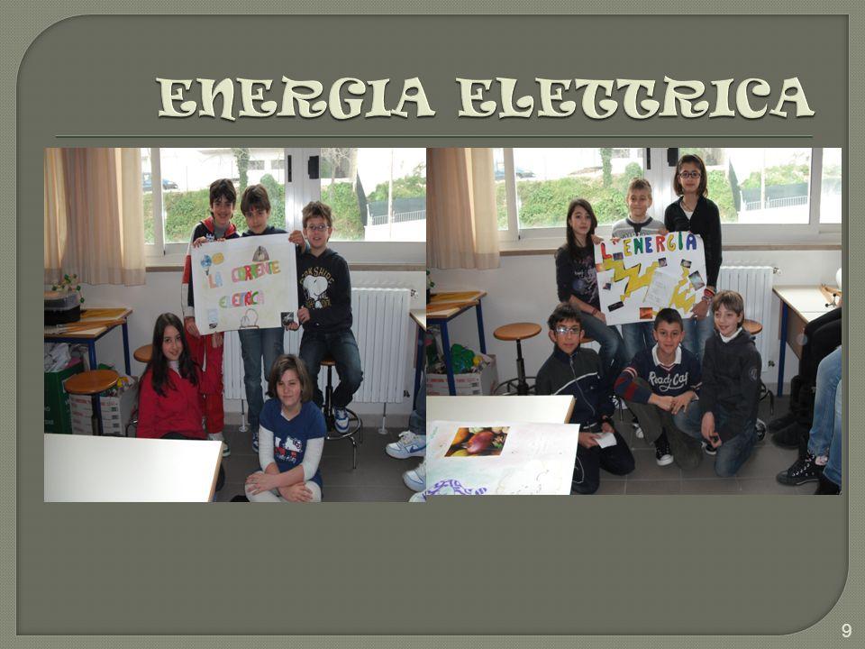 Gruppo A: energia elettrica Gruppo B: illuminazione Gruppo C: apparecchi elettrici Gruppo D: risparmio energetico 19