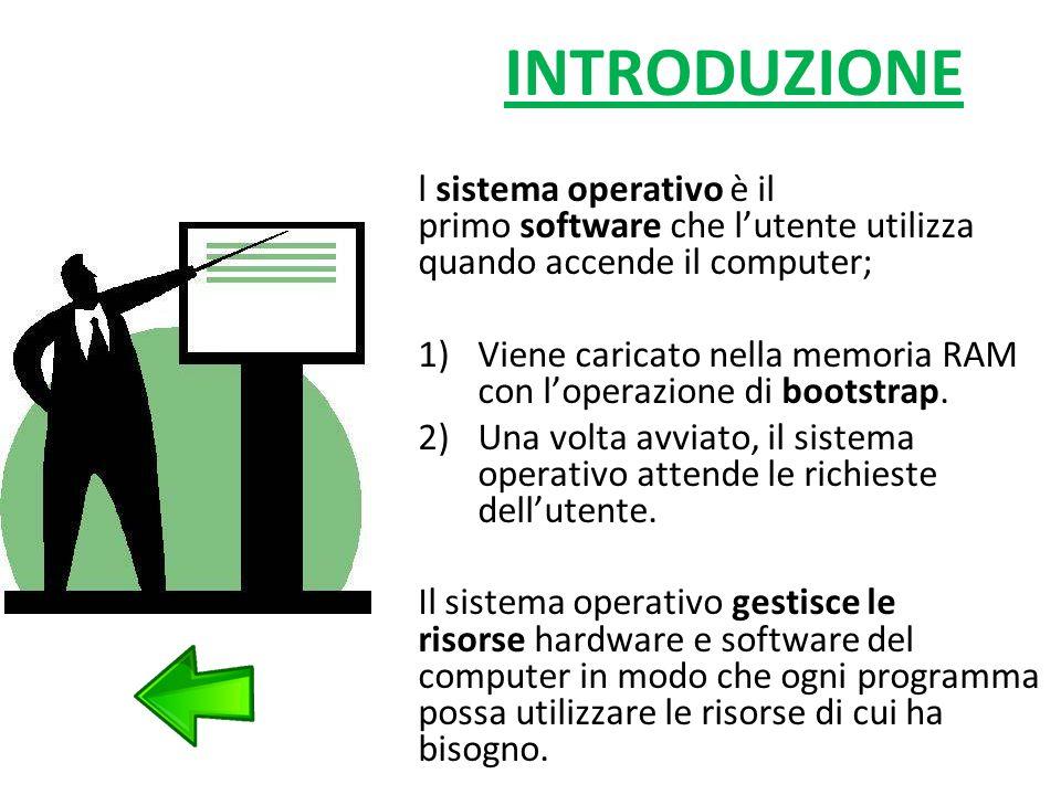INTRODUZIONE l sistema operativo è il primo software che lutente utilizza quando accende il computer; 1)Viene caricato nella memoria RAM con loperazione di bootstrap.