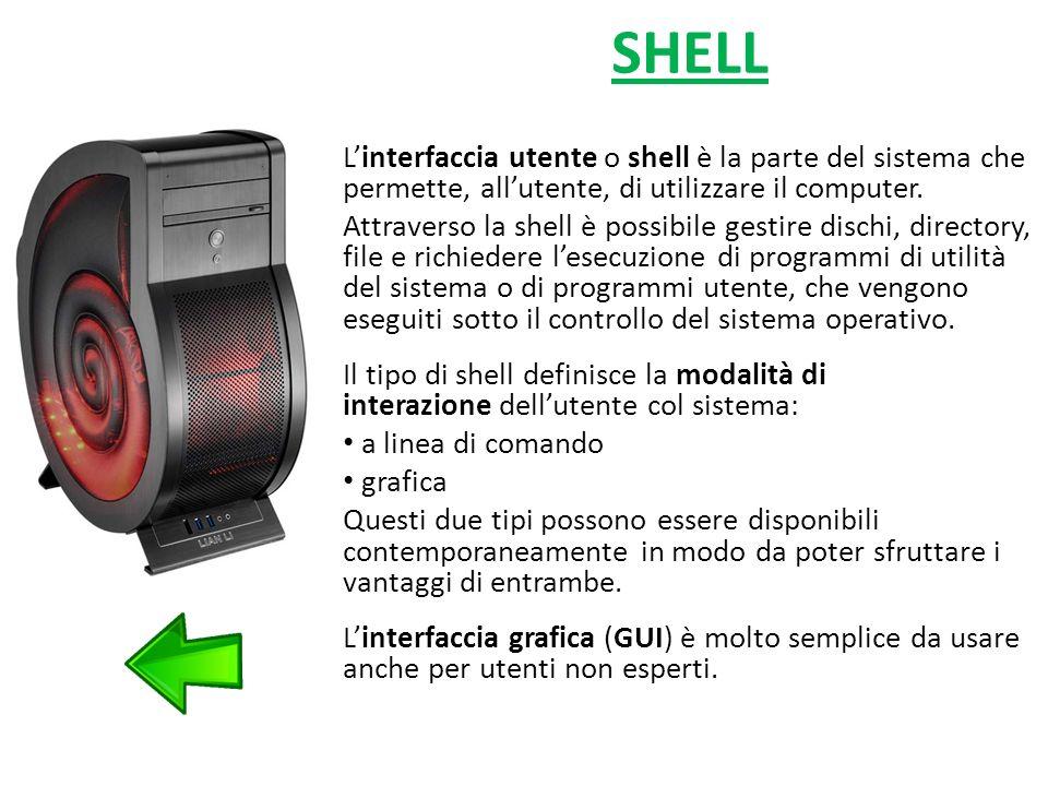 SHELL Linterfaccia utente o shell è la parte del sistema che permette, allutente, di utilizzare il computer.