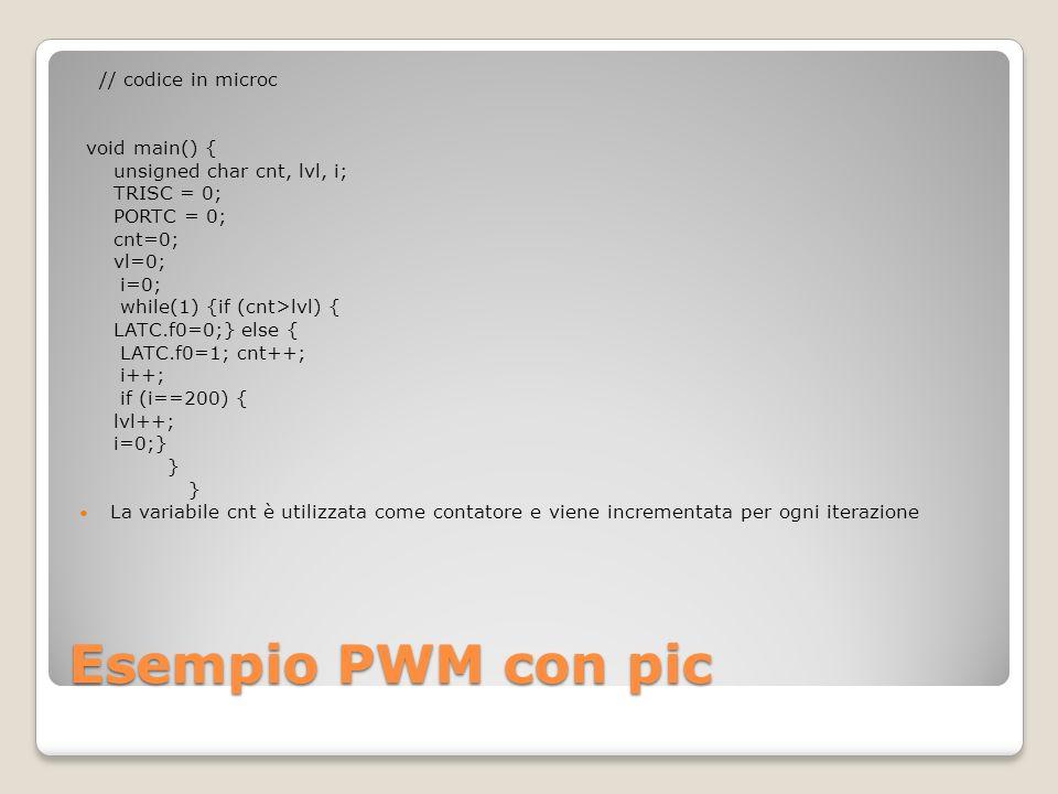 Esempio PWM con pic // codice in microc void main() { unsigned char cnt, lvl, i; TRISC = 0; PORTC = 0; cnt=0; vl=0; i=0; while(1) {if (cnt>lvl) { LATC.f0=0;} else { LATC.f0=1; cnt++; i++; if (i==200) { lvl++; i=0;} } La variabile cnt è utilizzata come contatore e viene incrementata per ogni iterazione