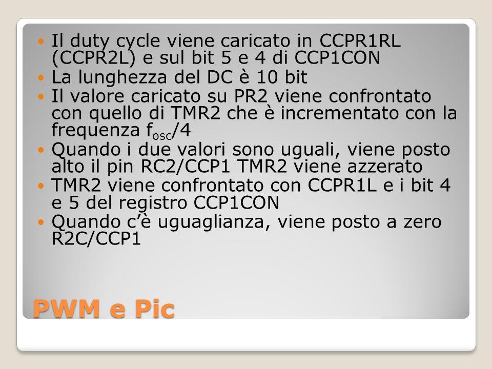 PWM e Pic Il duty cycle viene caricato in CCPR1RL (CCPR2L) e sul bit 5 e 4 di CCP1CON La lunghezza del DC è 10 bit Il valore caricato su PR2 viene confrontato con quello di TMR2 che è incrementato con la frequenza f osc /4 Quando i due valori sono uguali, viene posto alto il pin RC2/CCP1 TMR2 viene azzerato TMR2 viene confrontato con CCPR1L e i bit 4 e 5 del registro CCP1CON Quando cè uguaglianza, viene posto a zero R2C/CCP1