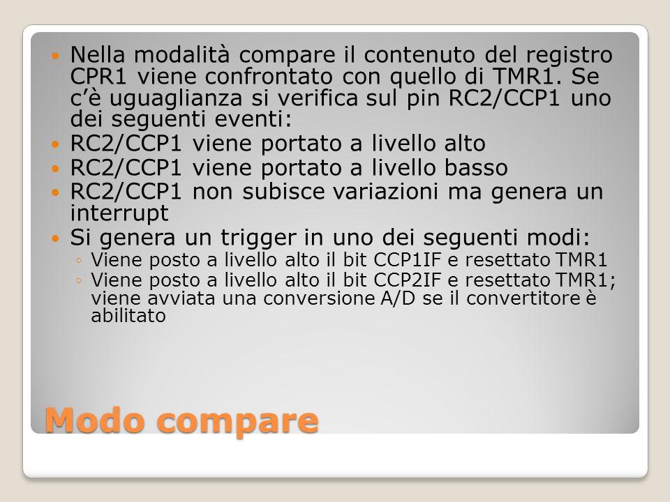 Modo compare Nella modalità compare il contenuto del registro CPR1 viene confrontato con quello di TMR1. Se cè uguaglianza si verifica sul pin RC2/CCP