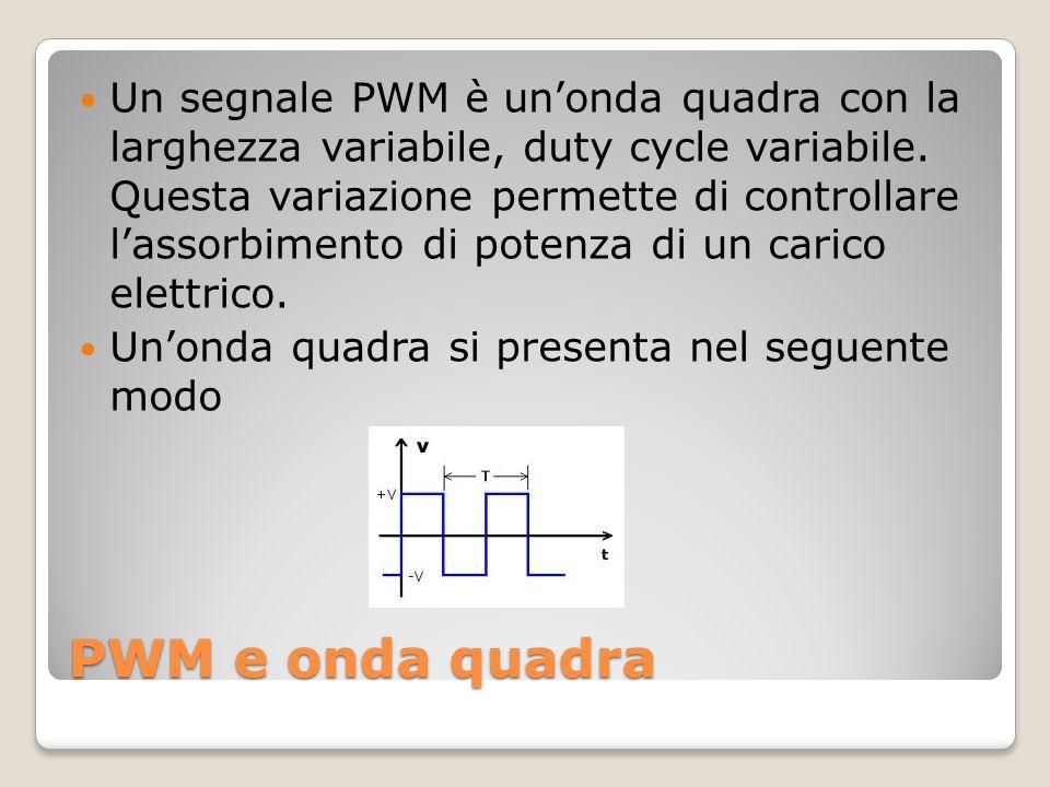 PWM e onda quadra Un segnale PWM è unonda quadra con la larghezza variabile, duty cycle variabile. Questa variazione permette di controllare lassorbim