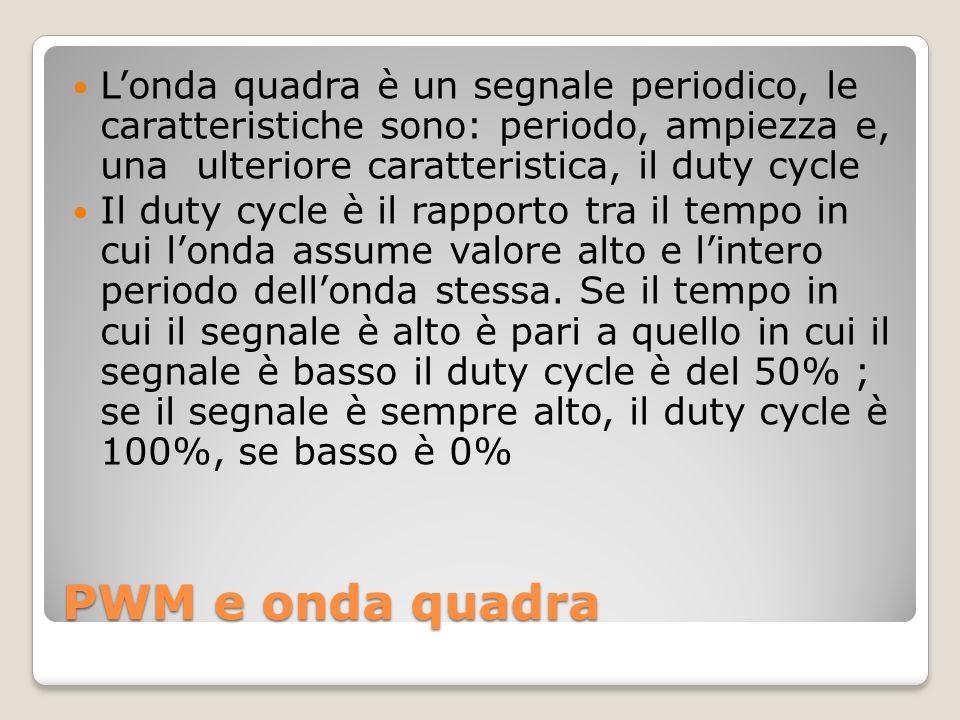 PWM e onda quadra Londa quadra è un segnale periodico, le caratteristiche sono: periodo, ampiezza e, una ulteriore caratteristica, il duty cycle Il duty cycle è il rapporto tra il tempo in cui londa assume valore alto e lintero periodo dellonda stessa.