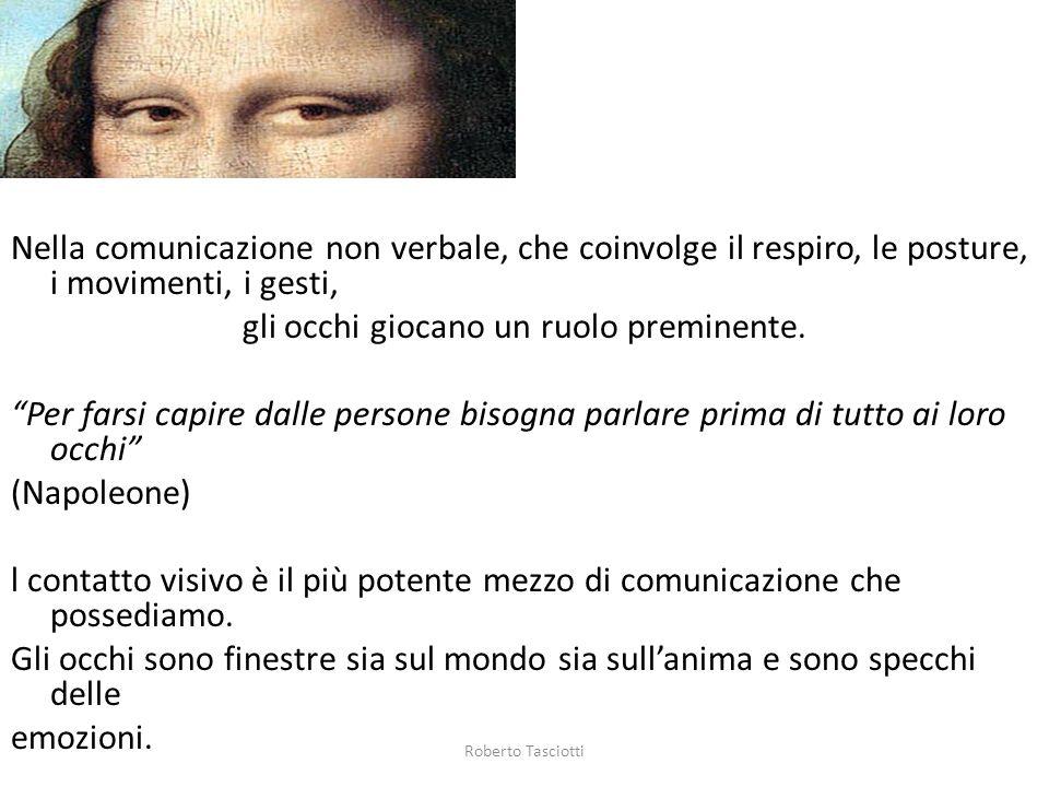 Nella comunicazione non verbale, che coinvolge il respiro, le posture, i movimenti, i gesti, gli occhi giocano un ruolo preminente.