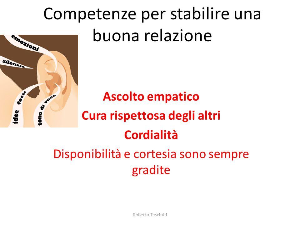 Competenze per stabilire una buona relazione Ascolto empatico Cura rispettosa degli altri Cordialità Disponibilità e cortesia sono sempre gradite Roberto Tasciotti