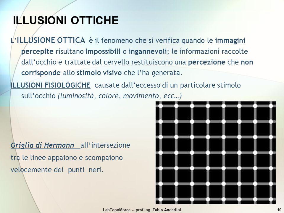 LabTopoMorea - prof.ing. Fabio Anderlini10 ILLUSIONI OTTICHE L ILLUSIONE OTTICA è il fenomeno che si verifica quando le immagini percepite risultano i