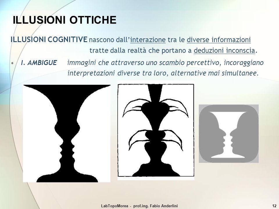 LabTopoMorea - prof.ing. Fabio Anderlini12 ILLUSIONI OTTICHE ILLUSIONI COGNITIVE nascono dallinterazione tra le diverse informazioni tratte dalla real