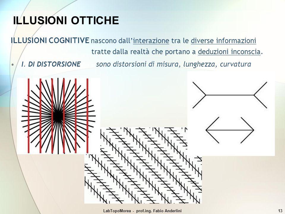 LabTopoMorea - prof.ing. Fabio Anderlini13 ILLUSIONI OTTICHE ILLUSIONI COGNITIVE nascono dallinterazione tra le diverse informazioni tratte dalla real
