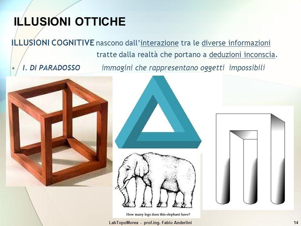 LabTopoMorea - prof.ing. Fabio Anderlini14 ILLUSIONI OTTICHE ILLUSIONI COGNITIVE nascono dallinterazione tra le diverse informazioni tratte dalla real