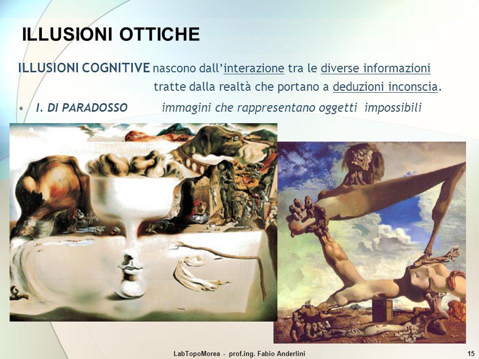 LabTopoMorea - prof.ing. Fabio Anderlini15 ILLUSIONI OTTICHE ILLUSIONI COGNITIVE nascono dallinterazione tra le diverse informazioni tratte dalla real