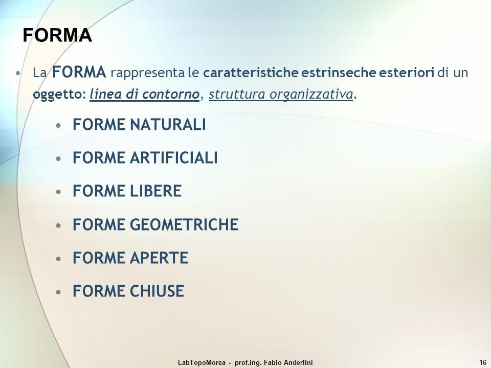 LabTopoMorea - prof.ing. Fabio Anderlini16 FORMA La FORMA rappresenta le caratteristiche estrinseche esteriori di un oggetto: linea di contorno, strut