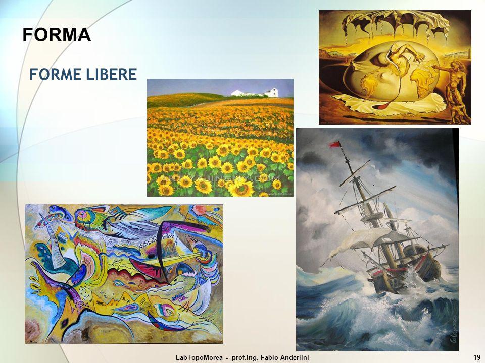 LabTopoMorea - prof.ing. Fabio Anderlini19 FORMA FORME LIBERE