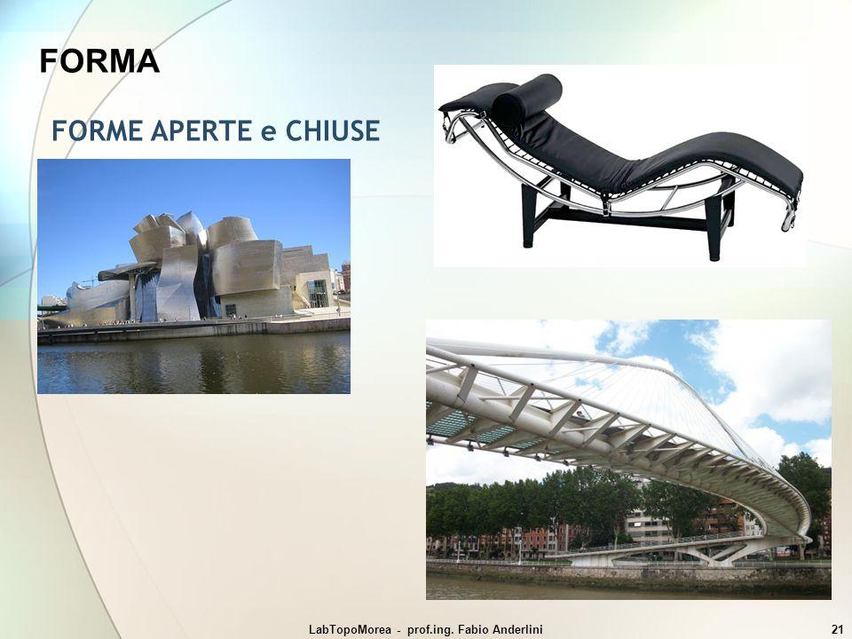 LabTopoMorea - prof.ing. Fabio Anderlini21 FORMA FORME APERTE e CHIUSE