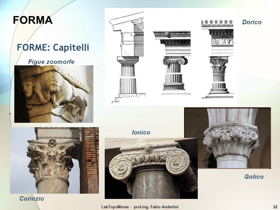 LabTopoMorea - prof.ing. Fabio Anderlini22 FORMA FORME: Capitelli Dorico Corinzio Dorico Gotico Ionico Figue zoomorfe