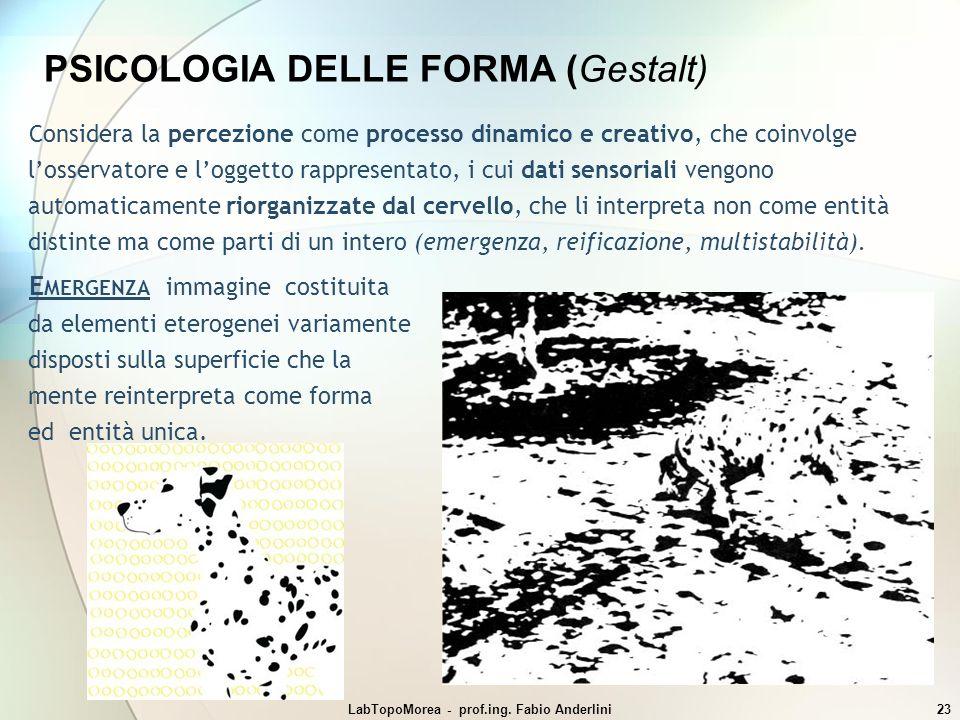 LabTopoMorea - prof.ing. Fabio Anderlini23 PSICOLOGIA DELLE FORMA (Gestalt) Considera la percezione come processo dinamico e creativo, che coinvolge l