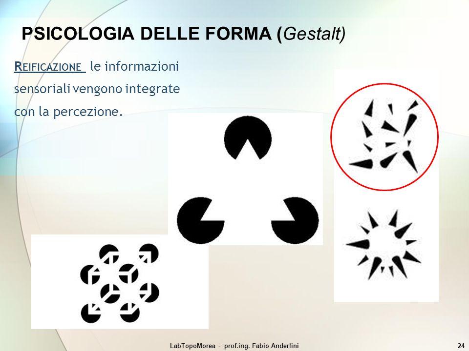 LabTopoMorea - prof.ing. Fabio Anderlini24 PSICOLOGIA DELLE FORMA (Gestalt) R EIFICAZIONE le informazioni sensoriali vengono integrate con la percezio