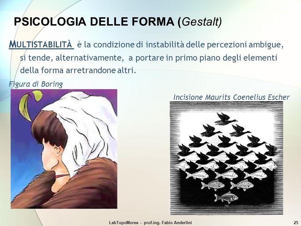 LabTopoMorea - prof.ing. Fabio Anderlini25 PSICOLOGIA DELLE FORMA (Gestalt) M ULTISTABILITÀ è la condizione di instabilità delle percezioni ambigue, s