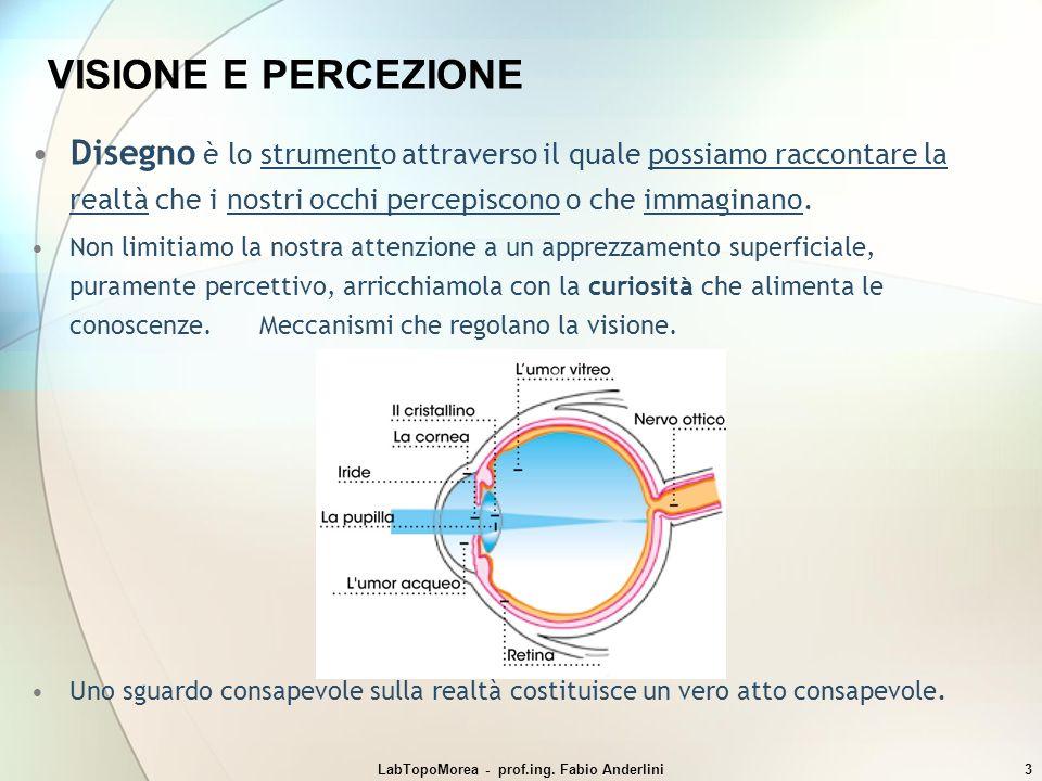 LabTopoMorea - prof.ing. Fabio Anderlini3 VISIONE E PERCEZIONE Disegno è lo strumento attraverso il quale possiamo raccontare la realtà che i nostri o