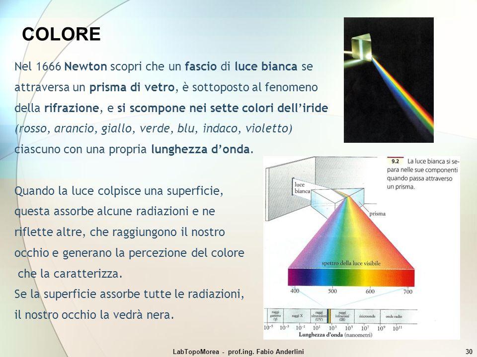LabTopoMorea - prof.ing. Fabio Anderlini30 COLORE Nel 1666 Newton scopri che un fascio di luce bianca se attraversa un prisma di vetro, è sottoposto a