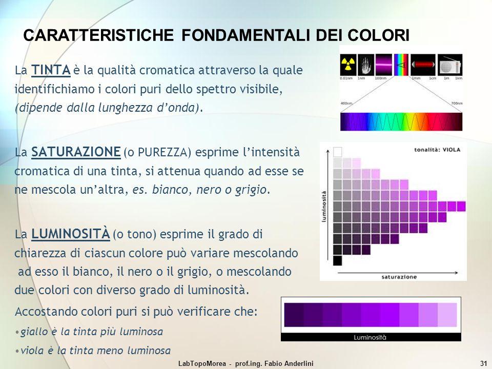 LabTopoMorea - prof.ing. Fabio Anderlini31 CARATTERISTICHE FONDAMENTALI DEI COLORI La TINTA è la qualità cromatica attraverso la quale identifichiamo