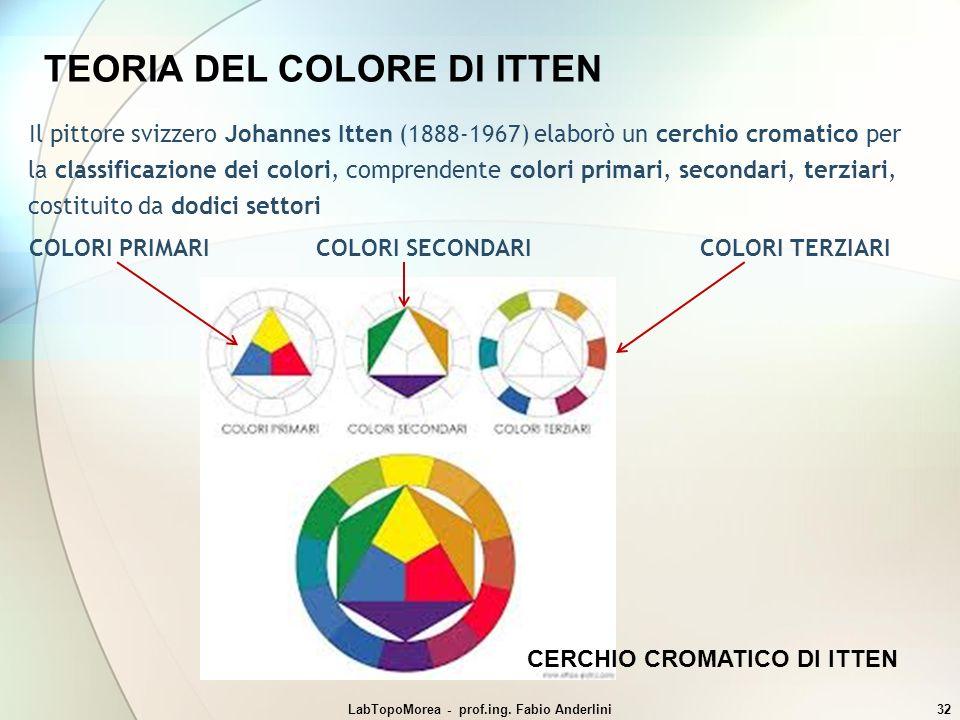 LabTopoMorea - prof.ing. Fabio Anderlini32 TEORIA DEL COLORE DI ITTEN Il pittore svizzero Johannes Itten (1888-1967) elaborò un cerchio cromatico per