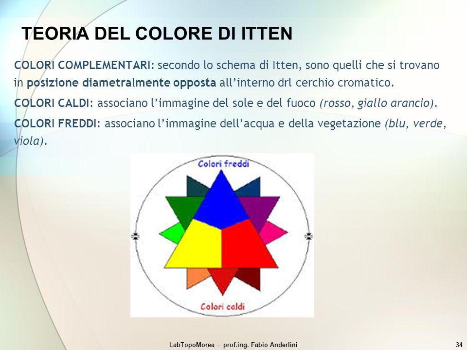 LabTopoMorea - prof.ing. Fabio Anderlini34 TEORIA DEL COLORE DI ITTEN COLORI COMPLEMENTARI: secondo lo schema di Itten, sono quelli che si trovano in