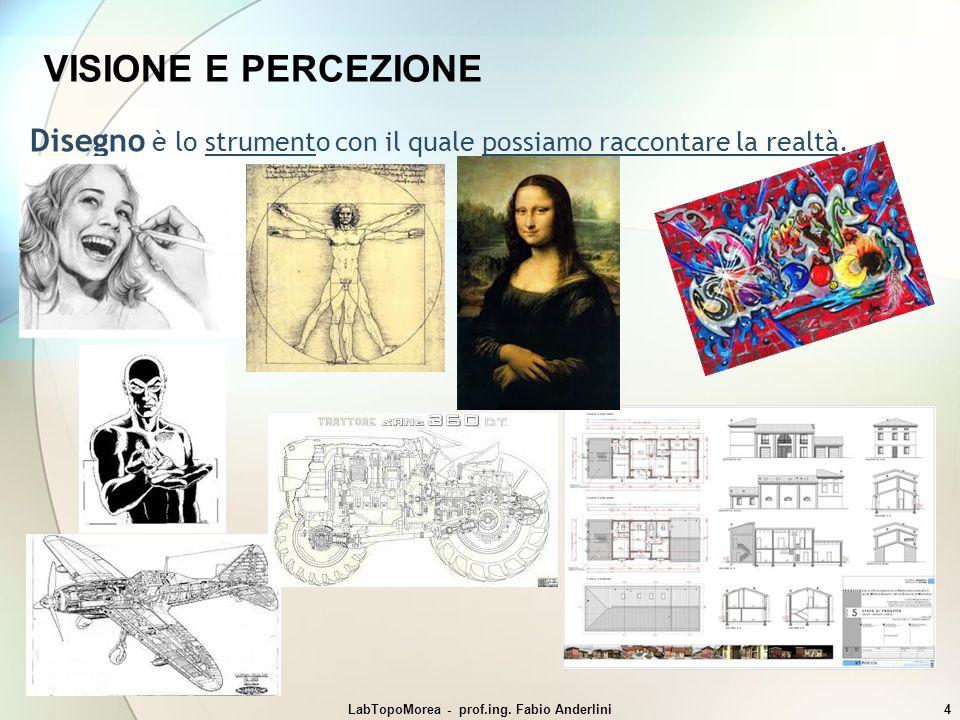 LabTopoMorea - prof.ing. Fabio Anderlini4 VISIONE E PERCEZIONE Disegno è lo strumento con il quale possiamo raccontare la realtà.