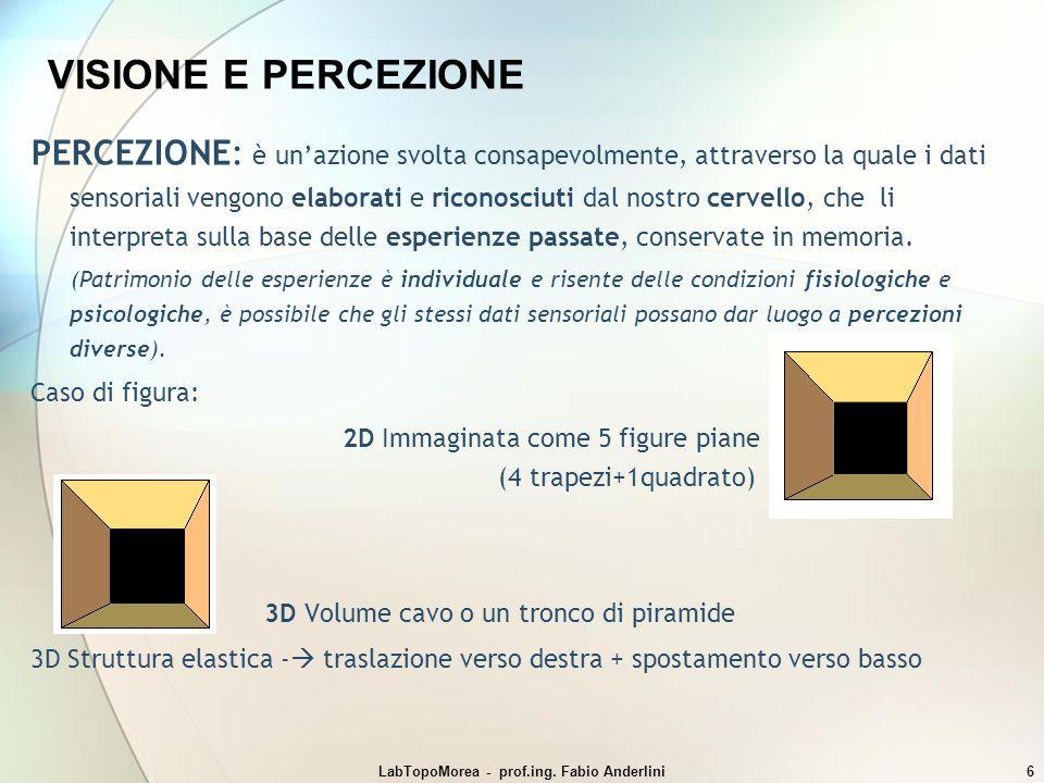 LabTopoMorea - prof.ing. Fabio Anderlini6 VISIONE E PERCEZIONE PERCEZIONE: è unazione svolta consapevolmente, attraverso la quale i dati sensoriali ve