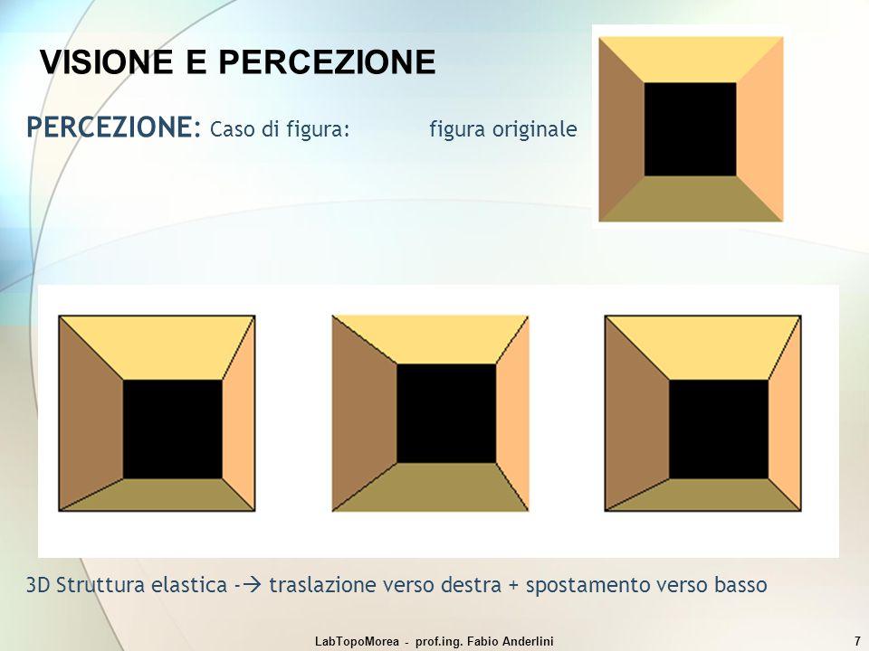 LabTopoMorea - prof.ing. Fabio Anderlini7 VISIONE E PERCEZIONE PERCEZIONE: Caso di figura: figura originale 3D Struttura elastica - traslazione verso