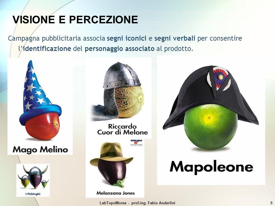 LabTopoMorea - prof.ing. Fabio Anderlini9 VISIONE E PERCEZIONE Campagna pubblicitaria associa segni iconici e segni verbali per consentire lidentifica