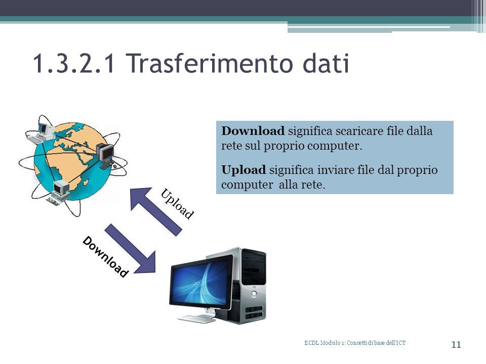 1.3.2.1 Trasferimento dati ECDL Modulo 1: Concetti di base dellICT 11 Download significa scaricare file dalla rete sul proprio computer. Upload signif