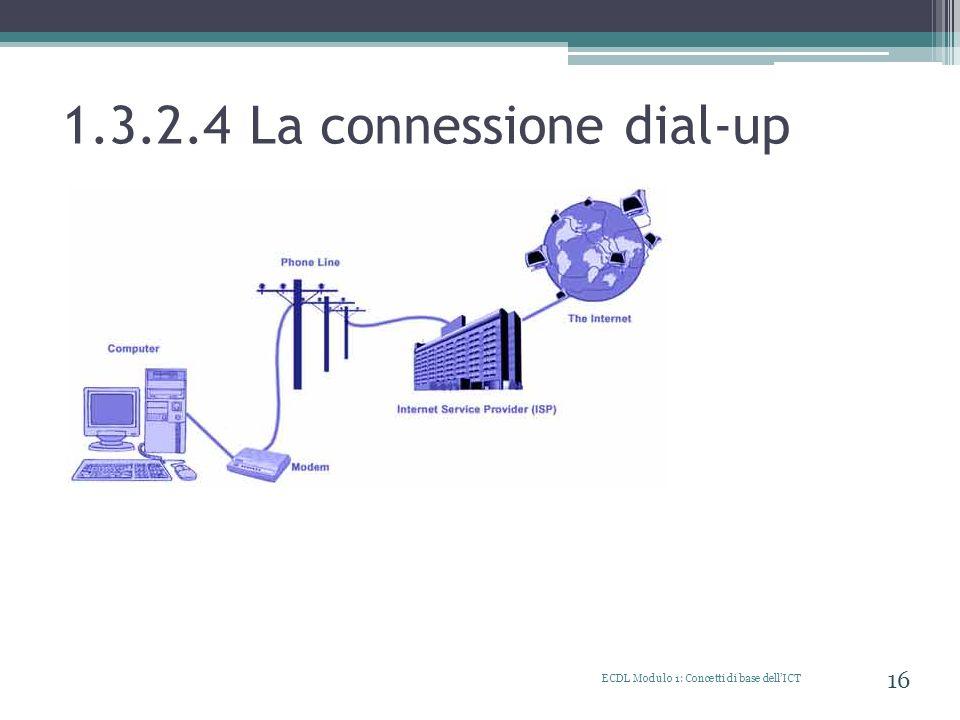 1.3.2.4 La connessione dial-up ECDL Modulo 1: Concetti di base dellICT 16