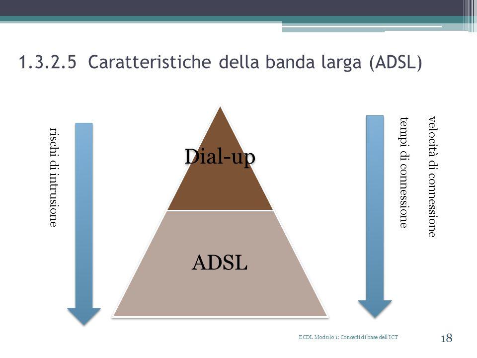 1.3.2.5 Caratteristiche della banda larga (ADSL) ECDL Modulo 1: Concetti di base dellICT 18 Dial-up ADSL tempi di connessione rischi di intrusione vel
