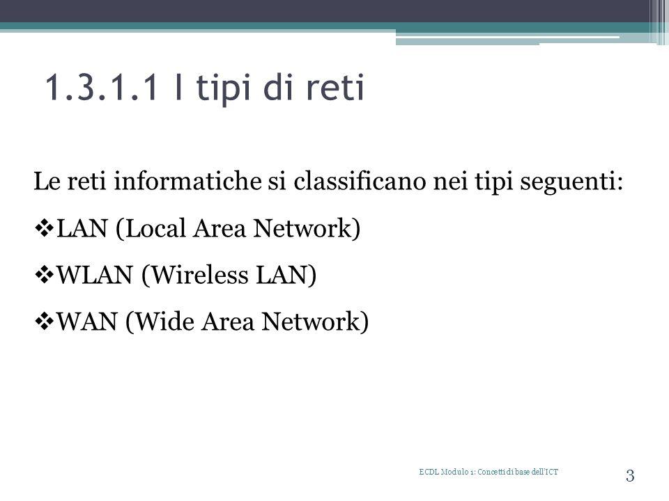 1.3.1.1 I tipi di reti ECDL Modulo 1: Concetti di base dellICT 3 Le reti informatiche si classificano nei tipi seguenti: LAN (Local Area Network) WLAN