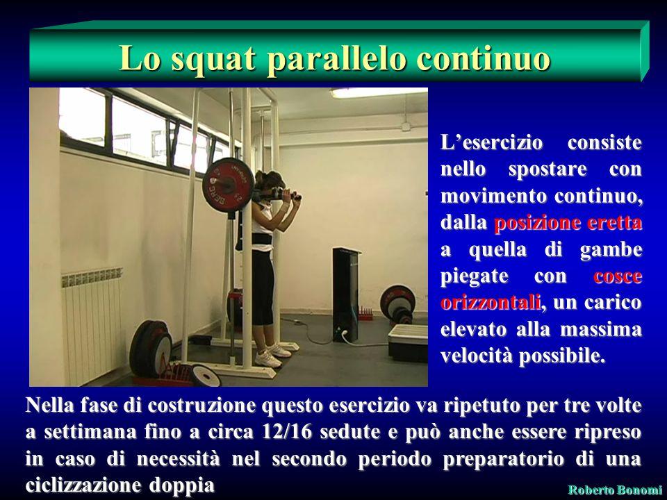 Quali sono gli esercizi di compensazione Dopo lesercizio di squat è bene eseguire esercitazioni di jump per ristimolare lequilibrio neuro-muscolare co