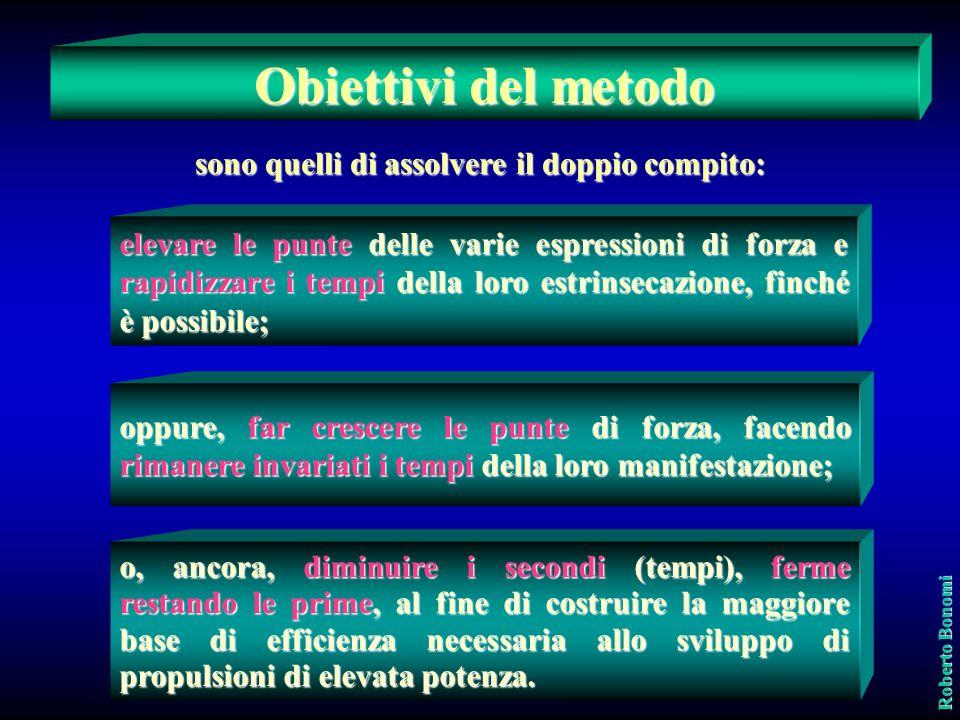 Il metodo a velocità variabile Quanto segue è frutto di anni di esperienze condotte da me e dal Prof. Vittori, fa parte di una comunicazione scritta n