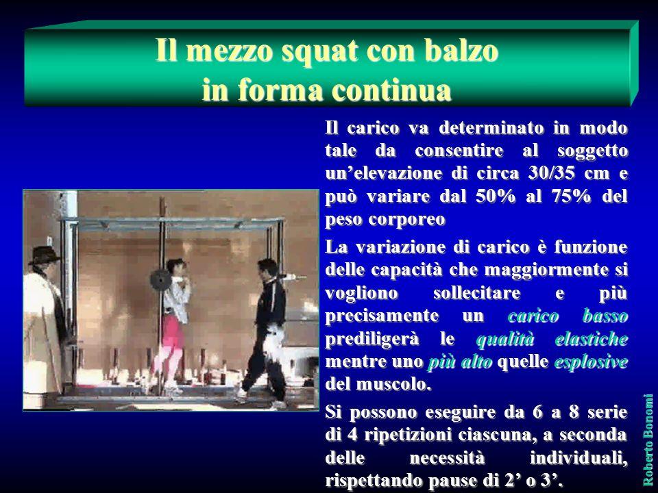 Lesercizio consiste nelleseguire con movimento continuo una serie di balzi più alti possibile previo potente e rapido semipiegamento-estensione degli