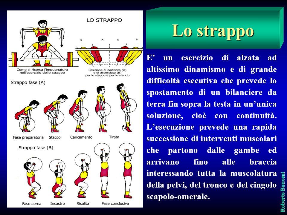 Gli esercizi delle alzate classiche tirata schiena a braccia distese - tirata schiena tirata braccia - girata spinta in alto dal petto esercizio di st