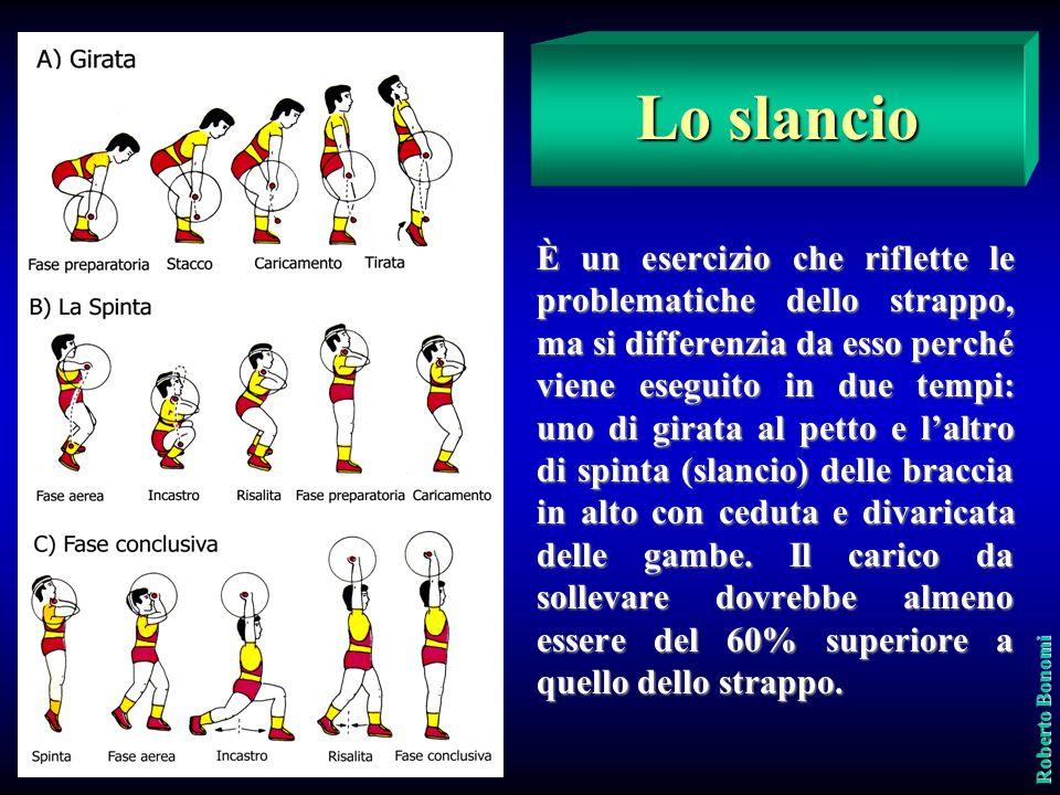 Lo strappo Stimola una rapida attivazione del sistema nervoso centrale che si traduce in: capacità di coordinazione generale coordinazione inter ed in