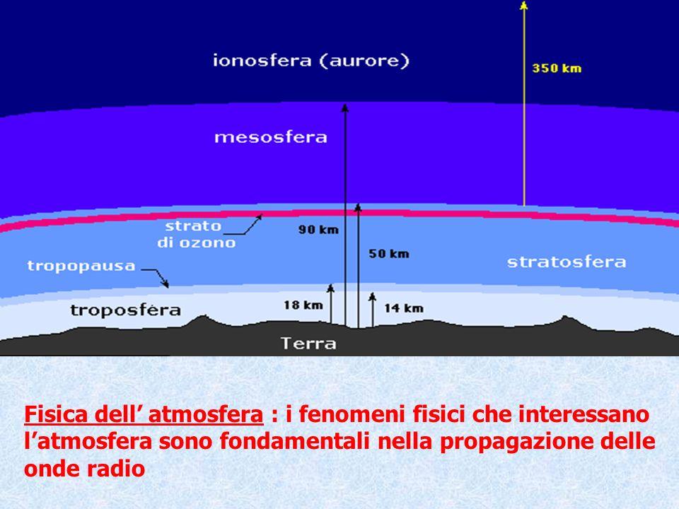 Fisica dell atmosfera : i fenomeni fisici che interessano latmosfera sono fondamentali nella propagazione delle onde radio